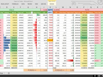 NSE Real Time Data Vendor for Excel Archives - TrueData