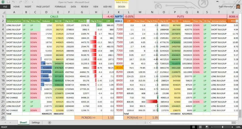 Download stock prices into excel, cashrandomizer us free