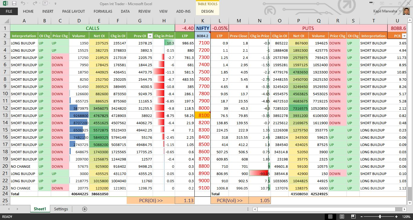 Nifty option trading software for excel