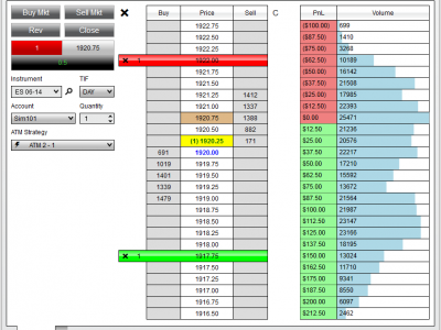 The 4 Levels of Real Time Data from NSE, BSE & MCX