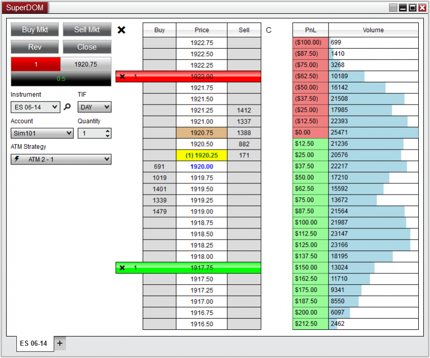 The 4 Levels of Real Time Data from NSE, BSE & MCXTrueData Blog