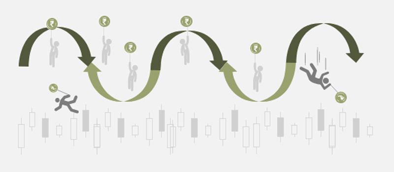 Cyclical-Stocks