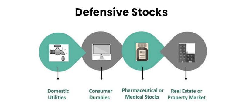 Defensive-Stocks